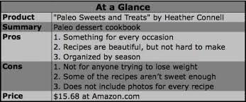 """Book Review: """"Paleo Sweets and Treats"""" by Heather Connell 