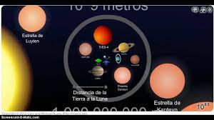 Resultado de imagen de el tamaño, la energía de unión y la edad de las estructuras fundamentales de la Naturaleza.