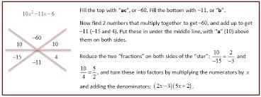 solving quadratics by factoring and
