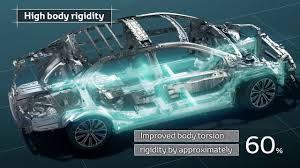 Toyota New Global Architecture TNGA - YouTube