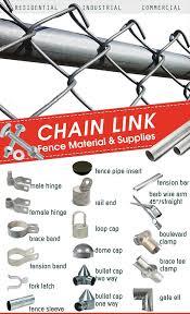 Fence Pipe And Accessories Koop Sheet Metal Facebook