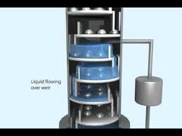 distillation column you