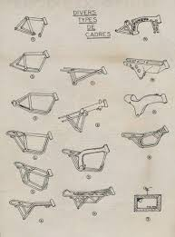 types of motorcycle frames daily