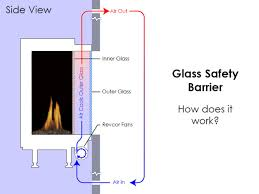 screens vs cool glass safety barriers
