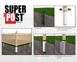 Wood Fence Post Protection Home The Superpost