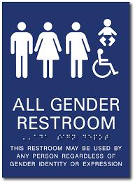 all gender restroom signs optional