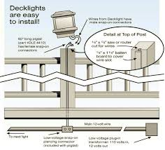 How To Install And Maintain Fence Deck Post Caps