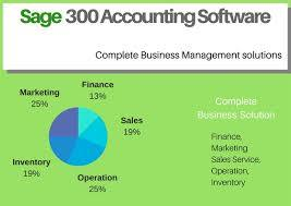 Quickbooks alternatives - sage