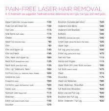 laser hair removal in melbourne fl