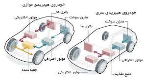 خودروی هیبریدی چیست و چگونه کار می کند؟ • درست کار