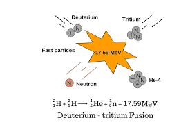 difference between nuclear fusion