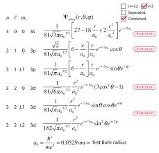 hydrogen wavefunctions