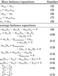 mass and energy balance equations