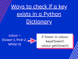 Key Exists in a Python Dictionary ...