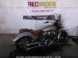 2016 indian motorcycle co scout