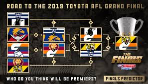What time does the AFL Grand Final start?