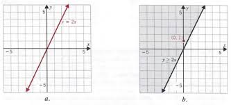 graph equations with step by step math