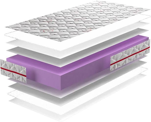 Why Purchase the Tempurpedic Classic Mattress?
