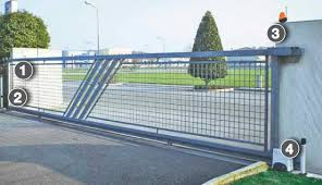 Mechanical Sliding Gate Opener Gbe Electrical Newcastle Based