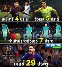 ดูบอลสด ดูบอลออนไลน์ ดูบอล youtube - Sportgeleentheid - Bangkok ...