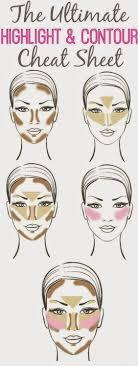 contour highlight for beginners