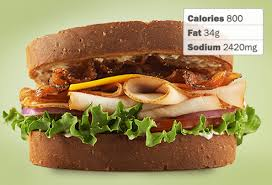 10 worst fast food sandwiches