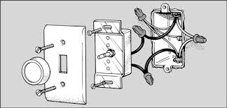 replace a light switch with a dimmer