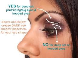 best dark eye shadow makeup tips for