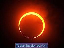 Kako pogosto se pojavlja sončni mrk? - Letalstvo in vesolje - 2020