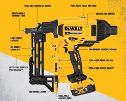 Power At Hand The Dewalt Dcfs950 Fencing Stapler Nail Gun Network
