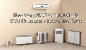 how many btu air conditioner do i need
