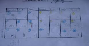 Frajda Przyrodnika: Przedszkolny kalendarz pogody