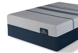 serta mattress reviews 2020 ifort