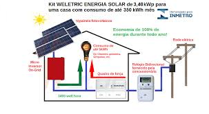 Economizador Weletric 1.5kVA