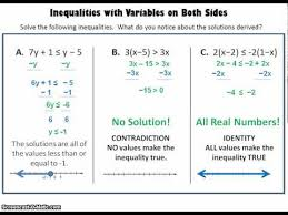 solving inequalities w variables on