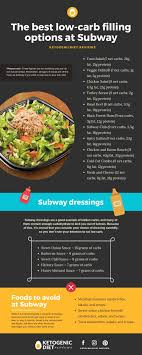 the best low carb options at subway