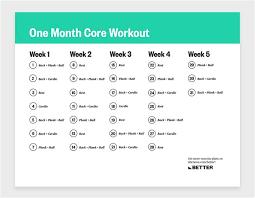abdominal workout plan for summer