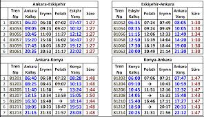 Bilecik Yüksek Hızlı Tren Sefer Saatlerinde Değişiklik