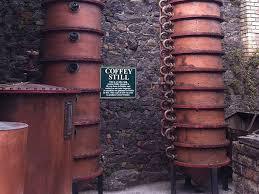 the basics of column distillation
