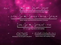 most beautiful mathematical equations