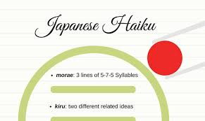 64 haiku poems types and exles of