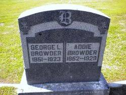 Addie Perry Browder (1852-1929) - Find A Grave Memorial