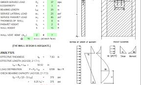 girder at masonry wall spreadsheet