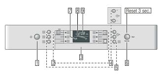 mã lỗi H01 (hoặc H02) máy rửa bát Bosch - Bếp từ Bosch, máy rửa bát nhập  khẩu Đức