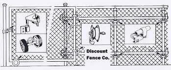 Rolling Gates For Chain Link Fence Pennsauken Nj