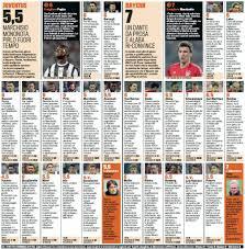 Juventus-Bayern Monaco 0-2, voti e pagelle Gazzetta dello Sport ...