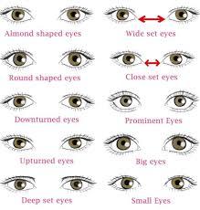 makeup tips for eye shapes saubhaya
