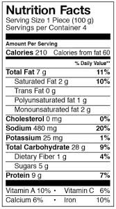 pizza rolls nutrition label
