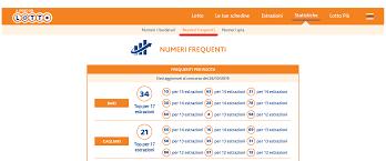 Numeri frequenti Lotto - Lottomatica.i
