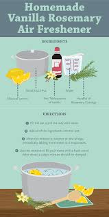 natural household cleaners fix